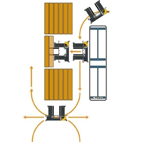 OMG FIORA B1 - Chariot elevateur latéral 4 directions  - Bidirectionnel