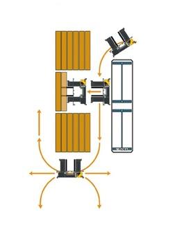 OMG FIORA B2 LT 30 - 35 - 40 Zijlader heftruck 4 Weg elektrisch